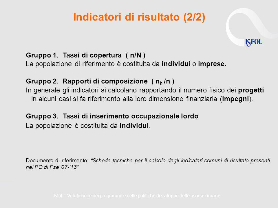 Indicatori di risultato (2/2) Gruppo 1. Tassi di copertura ( n/N ) La popolazione di riferimento è costituita da individui o imprese. Gruppo 2. Rappor