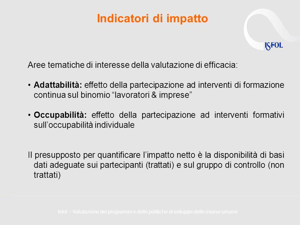 Indicatori di impatto Aree tematiche di interesse della valutazione di efficacia: Adattabilità: effetto della partecipazione ad interventi di formazio