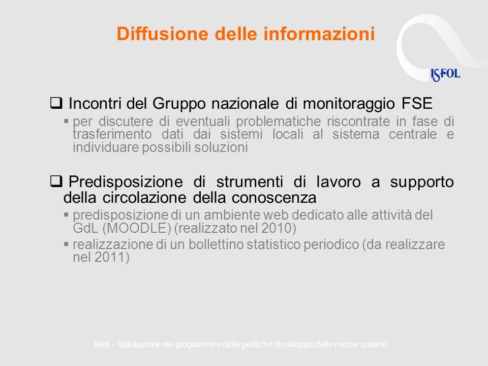 Diffusione delle informazioni Incontri del Gruppo nazionale di monitoraggio FSE per discutere di eventuali problematiche riscontrate in fase di trasfe
