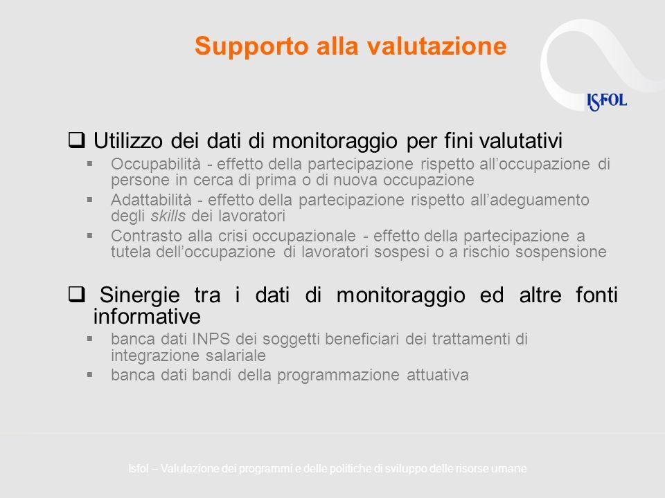 Supporto alla valutazione Utilizzo dei dati di monitoraggio per fini valutativi Occupabilità - effetto della partecipazione rispetto alloccupazione di