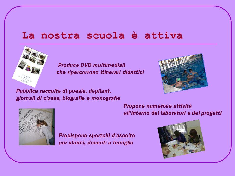 La nostra scuola è attiva Produce DVD multimediali che ripercorrono itinerari didattici Propone numerose attività allinterno dei laboratori e dei prog