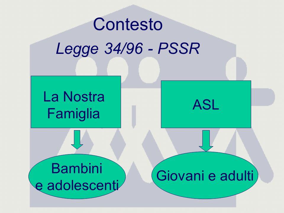 Contesto Legge 34/96 - PSSR La Nostra Famiglia Bambini e adolescenti Giovani e adulti ASL