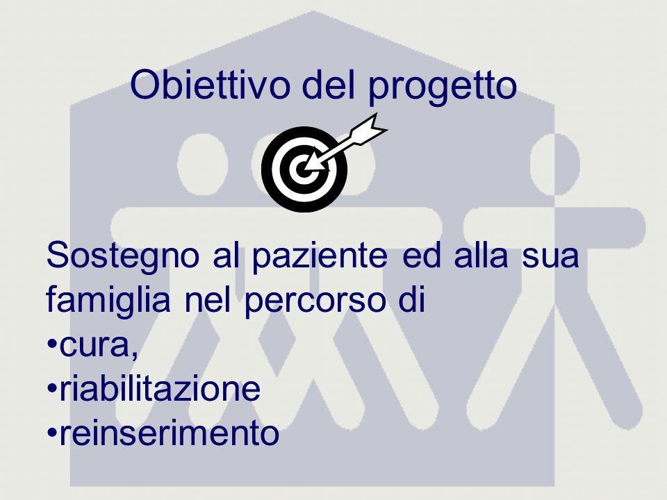 Obiettivo del progetto Sostegno al paziente ed alla sua famiglia nel percorso di cura, riabilitazione reinserimento