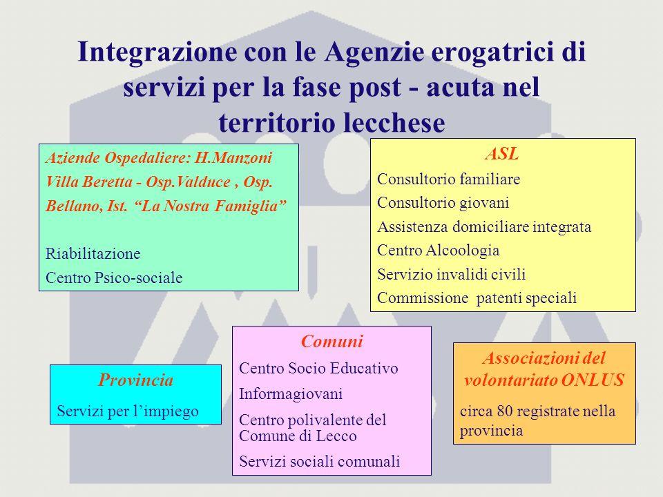 Integrazione con le Agenzie erogatrici di servizi per la fase post - acuta nel territorio lecchese ASL Consultorio familiare Consultorio giovani Assis