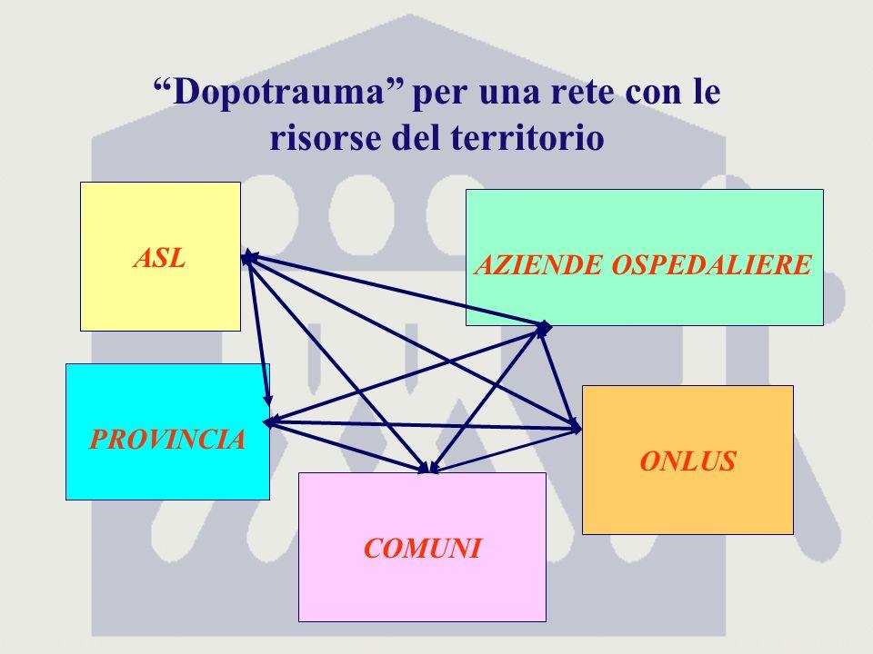 Dopotrauma per una rete con le risorse del territorio ASL AZIENDE OSPEDALIERE COMUNI PROVINCIA ONLUS