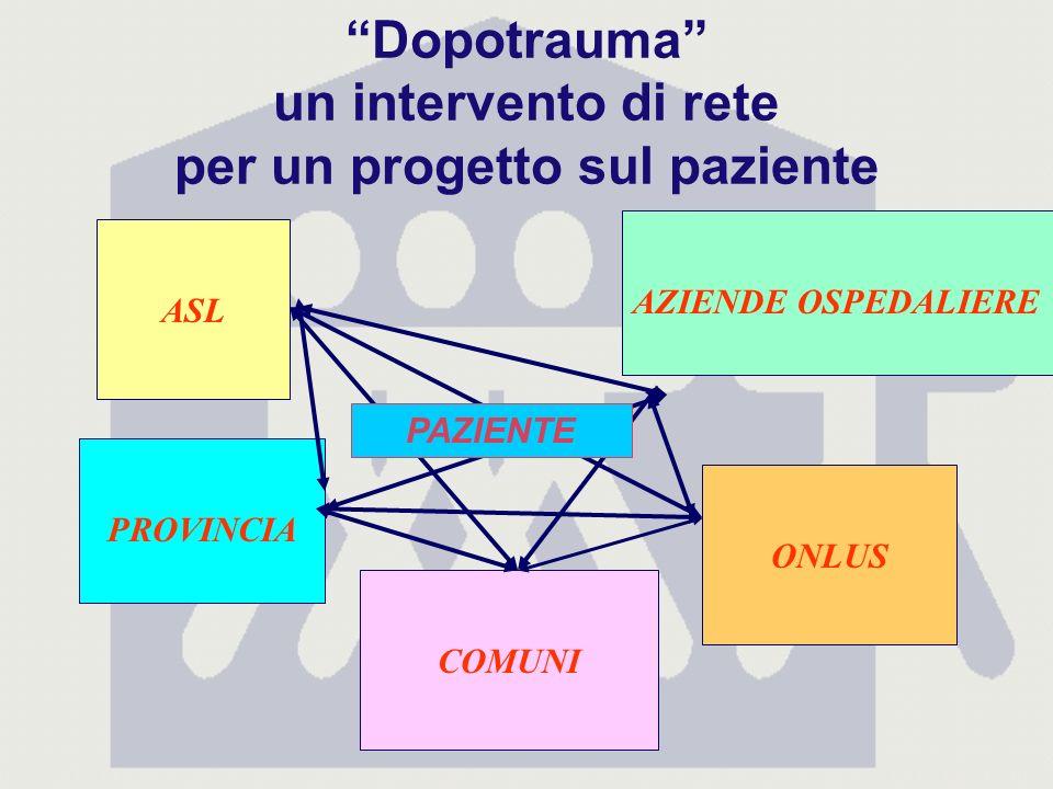 Dopotrauma un intervento di rete per un progetto sul paziente ASL AZIENDE OSPEDALIERE COMUNI PROVINCIA ONLUS PAZIENTE