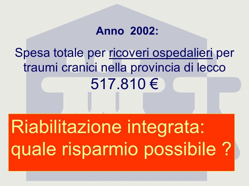 Spesa totale per ricoveri ospedalieri per traumi cranici nella provincia di lecco 517.810 Anno 2002: Riabilitazione integrata: quale risparmio possibile
