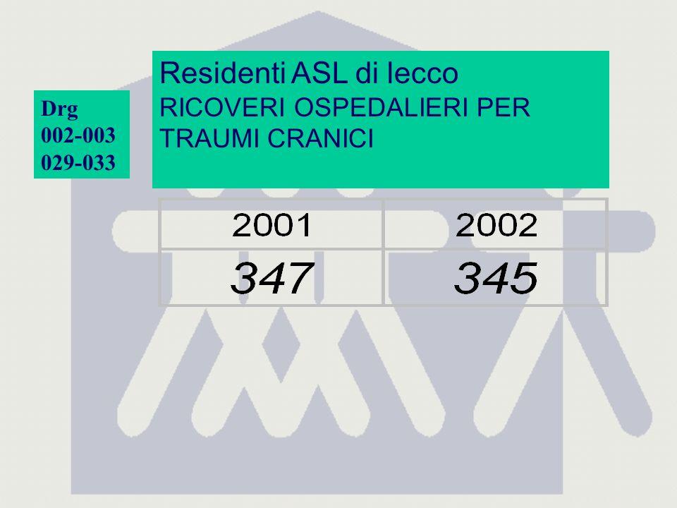 Residenti ASL di lecco RICOVERI OSPEDALIERI PER TRAUMI CRANICI Drg 002-003 029-033