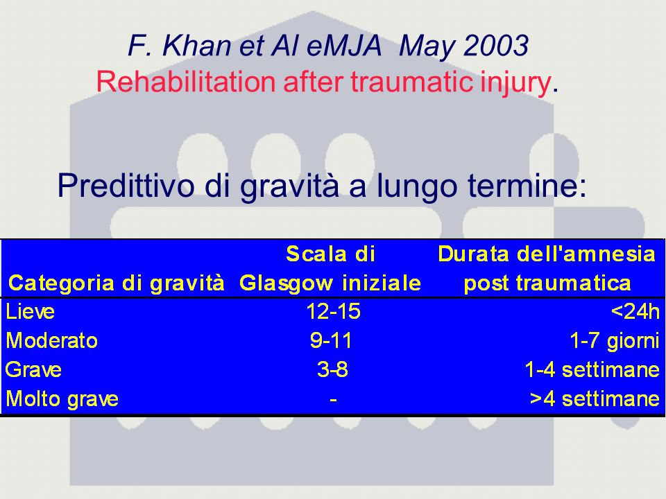 F. Khan et Al eMJA May 2003 Rehabilitation after traumatic injury.