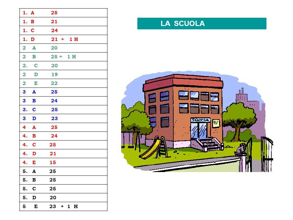 CLASSI ED ALUNNI 1. A 25 1. B 21 1. C 24 1. D 21 + 1 H 2 A 20 2 B 25 + 1 H 2.