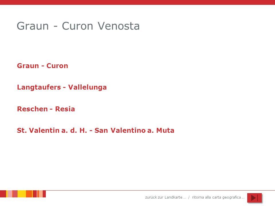 zurück zur Landkarte … / ritorna alla carta geografica … Graun - Curon Venosta Graun - Curon Langtaufers - Vallelunga Reschen - Resia St. Valentin a.