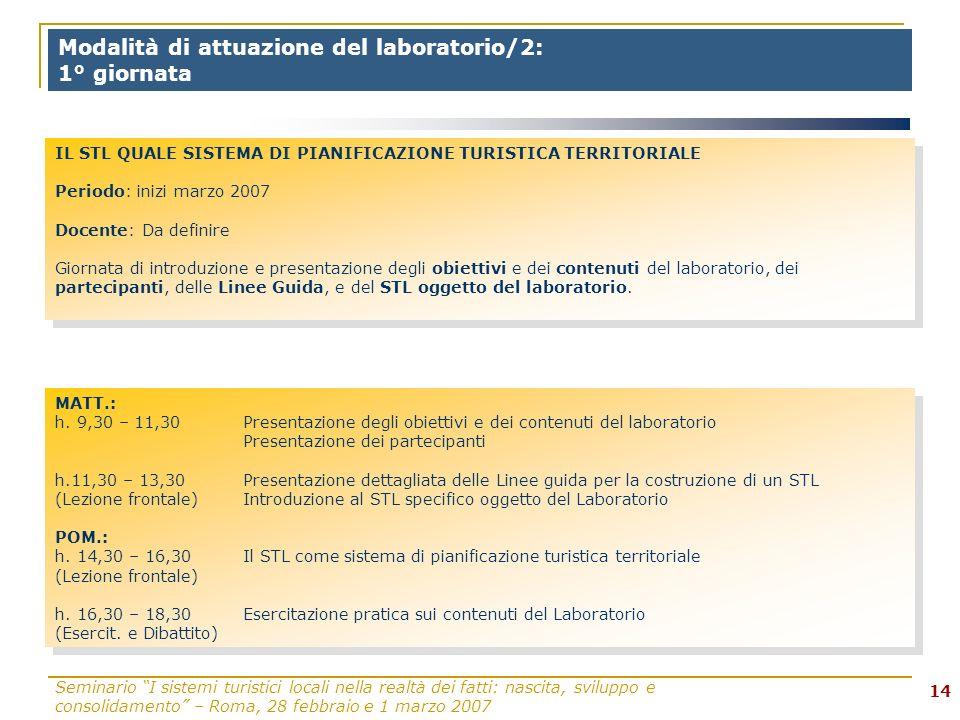 Seminario I sistemi turistici locali nella realtà dei fatti: nascita, sviluppo e consolidamento – Roma, 28 febbraio e 1 marzo 2007 14 Modalità di attuazione del laboratorio/2: 1° giornata MATT.: h.