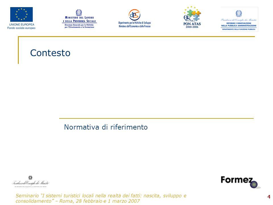 Seminario I sistemi turistici locali nella realtà dei fatti: nascita, sviluppo e consolidamento – Roma, 28 febbraio e 1 marzo 2007 4 Contesto Normativa di riferimento