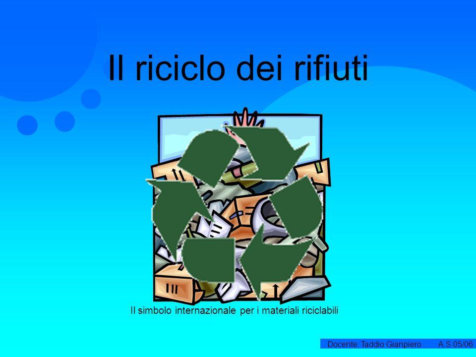 Docente: Taddio Gianpiero A.S.05/06 Il riciclo dei rifiuti Il simbolo internazionale per i materiali riciclabili