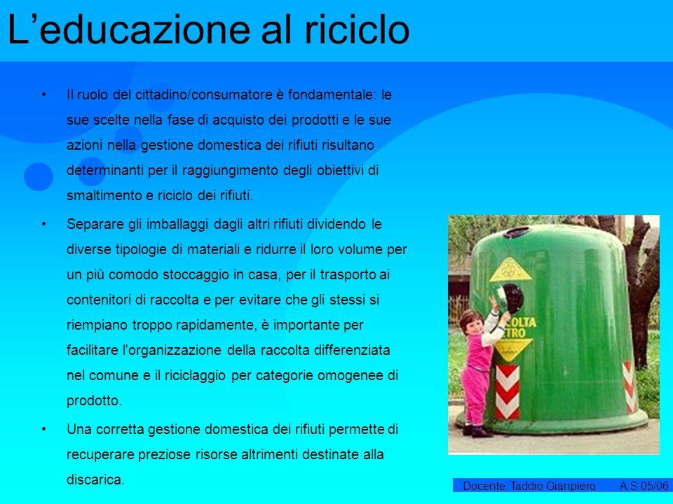 Docente: Taddio Gianpiero A.S.05/06 Leducazione al riciclo Il ruolo del cittadino/consumatore è fondamentale: le sue scelte nella fase di acquisto dei