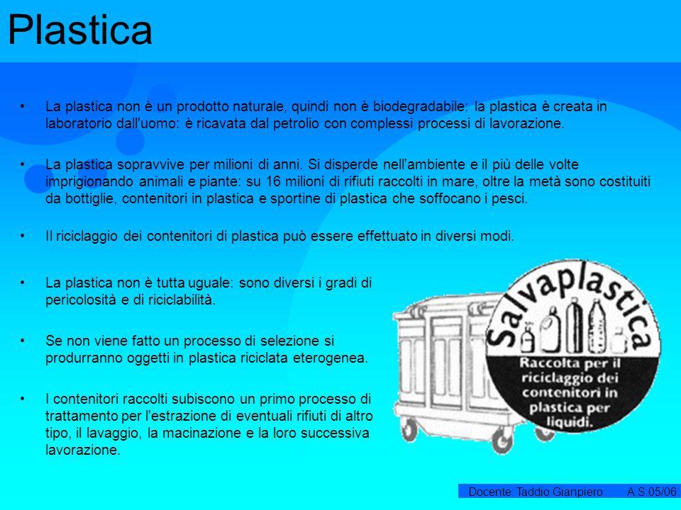 Docente: Taddio Gianpiero A.S.05/06 Plastica La plastica non è un prodotto naturale, quindi non è biodegradabile: la plastica è creata in laboratorio