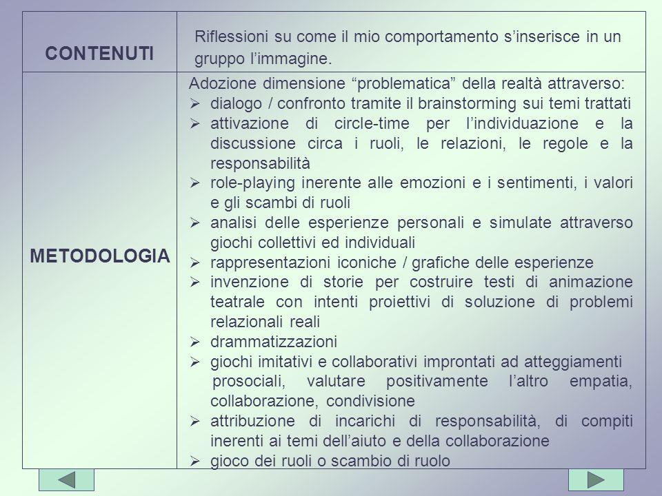 CONTENUTI Adozione dimensione problematica della realtà attraverso: dialogo / confronto tramite il brainstorming sui temi trattati attivazione di circ
