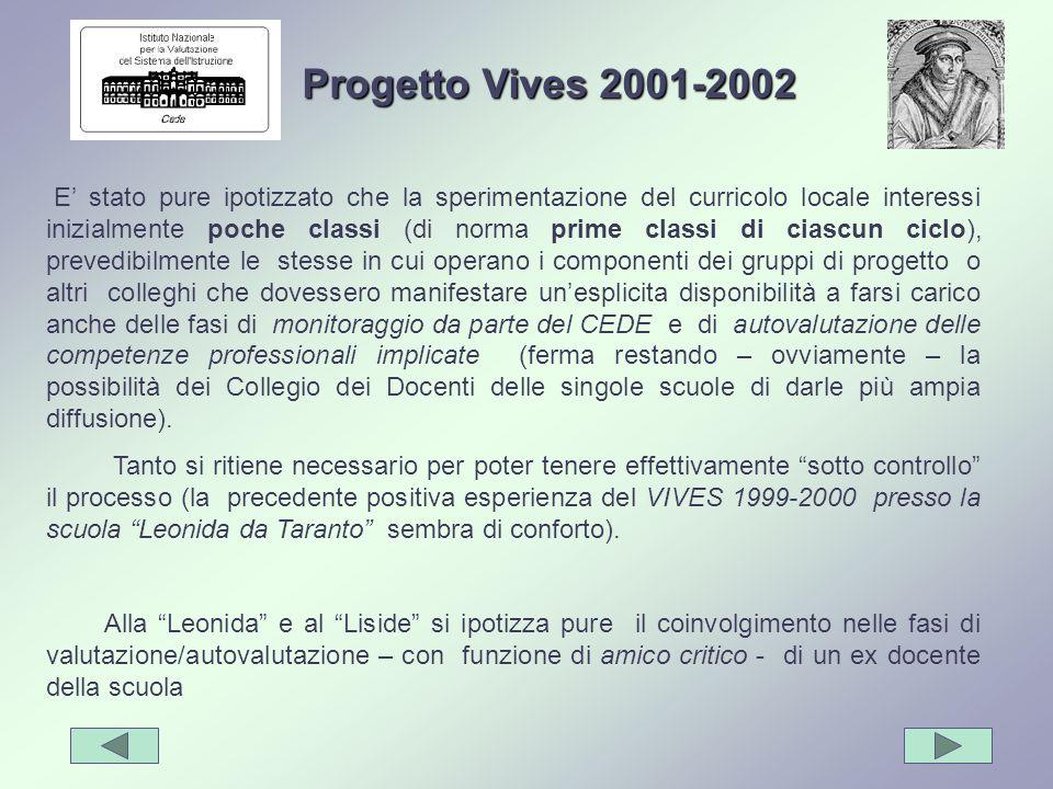 1° CIRCOLO DIDATTICO RENATO MORO TARANTO INSIEME… PER CONOSCERCI E RISPETTARCI SCUOLA DELLINFANZIA Progetto Vives 2001-2002