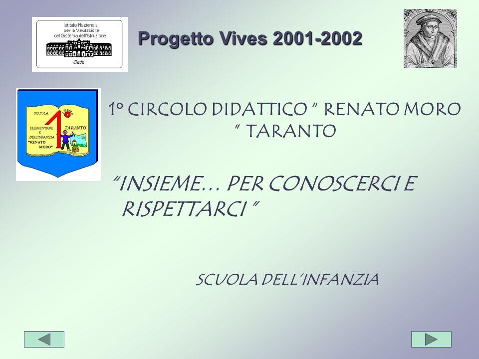 20 h a bimestre suddivise in: Sviluppo del modulo: 16 h Verifica: 4 h TEMPI Progetto Vives 2001-2002