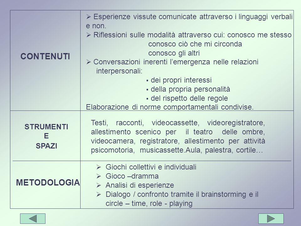 STRUMENTI E SPAZI CONTENUTI Esperienze vissute comunicate attraverso i linguaggi verbali e non. Riflessioni sulle modalità attraverso cui: conosco me