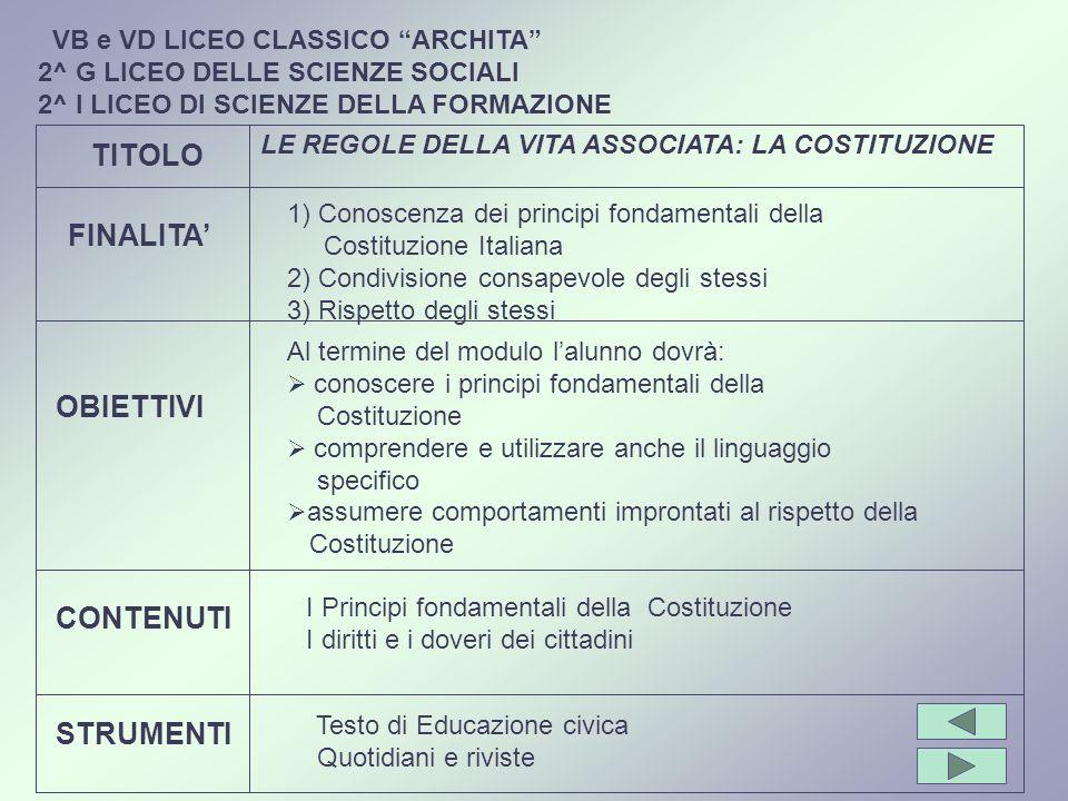 TITOLO FINALITA OBIETTIVI 1) Conoscenza dei principi fondamentali della Costituzione Italiana 2) Condivisione consapevole degli stessi 3) Rispetto deg