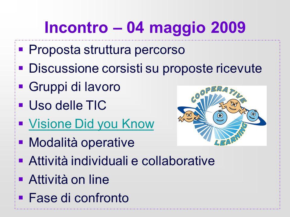 Incontro – 04 maggio 2009 Proposta struttura percorso Discussione corsisti su proposte ricevute Gruppi di lavoro Uso delle TIC Visione Did you Know Mo