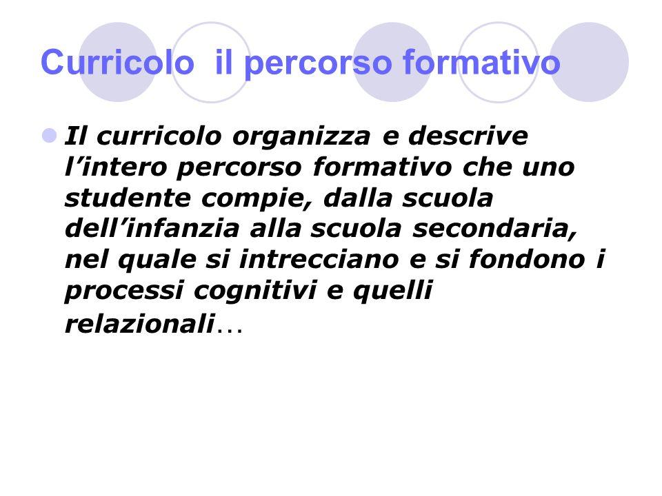 Curricolo il percorso formativo Il curricolo organizza e descrive lintero percorso formativo che uno studente compie, dalla scuola dellinfanzia alla scuola secondaria, nel quale si intrecciano e si fondono i processi cognitivi e quelli relazionali …
