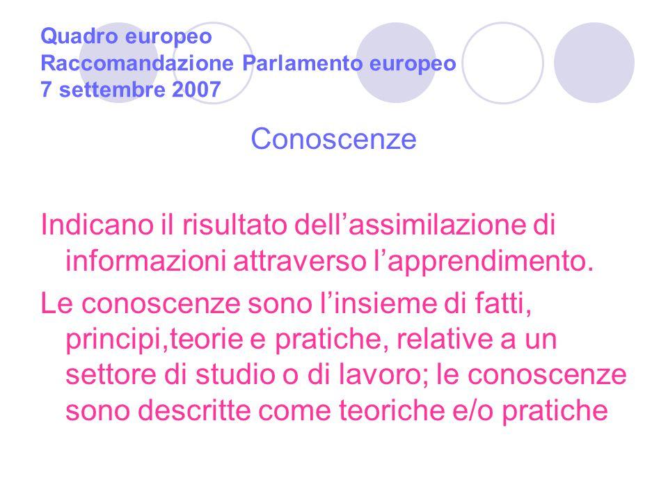 Quadro europeo Raccomandazione Parlamento europeo 7 settembre 2007 Conoscenze Indicano il risultato dellassimilazione di informazioni attraverso lapprendimento.