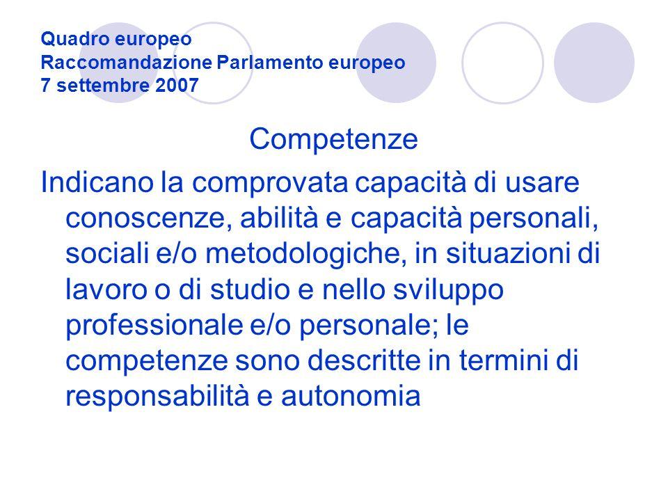 Quadro europeo Raccomandazione Parlamento europeo 7 settembre 2007 Competenze Indicano la comprovata capacità di usare conoscenze, abilità e capacità personali, sociali e/o metodologiche, in situazioni di lavoro o di studio e nello sviluppo professionale e/o personale; le competenze sono descritte in termini di responsabilità e autonomia