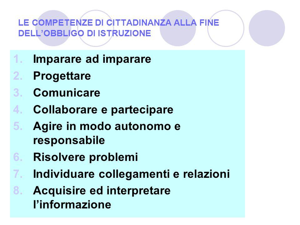 LE COMPETENZE DI CITTADINANZA ALLA FINE DELLOBBLIGO DI ISTRUZIONE 1.Imparare ad imparare 2.Progettare 3.Comunicare 4.Collaborare e partecipare 5.Agire in modo autonomo e responsabile 6.Risolvere problemi 7.Individuare collegamenti e relazioni 8.Acquisire ed interpretare linformazione