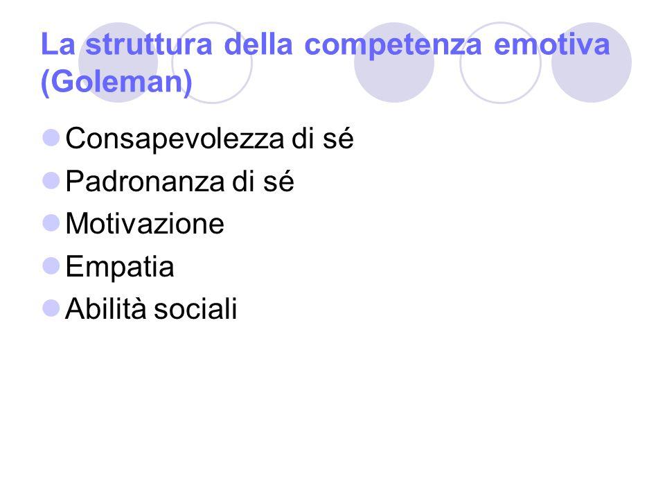 La struttura della competenza emotiva (Goleman) Consapevolezza di sé Padronanza di sé Motivazione Empatia Abilità sociali