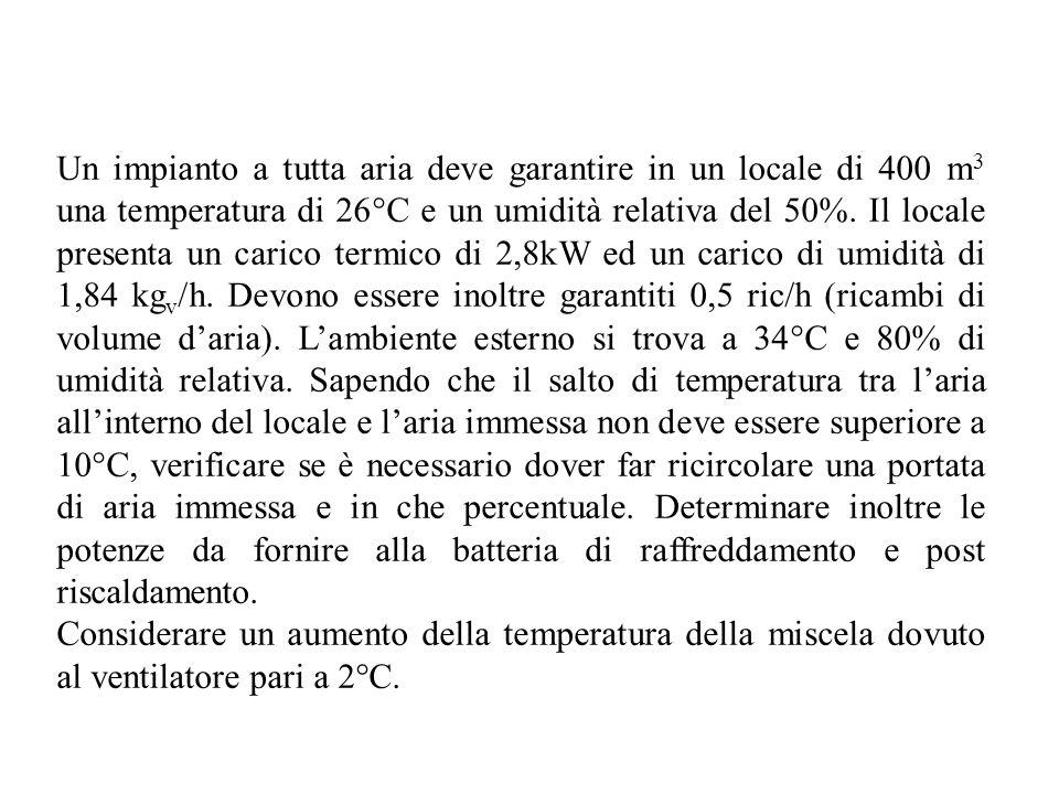 Un impianto a tutta aria deve garantire in un locale di 400 m 3 una temperatura di 26°C e un umidità relativa del 50%. Il locale presenta un carico te