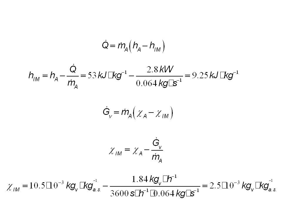 E A 104 53 27,25 0,863 3434 9,25 I 10,5 Ieff7 2,5 2,7 T=23.3° C T=10°C