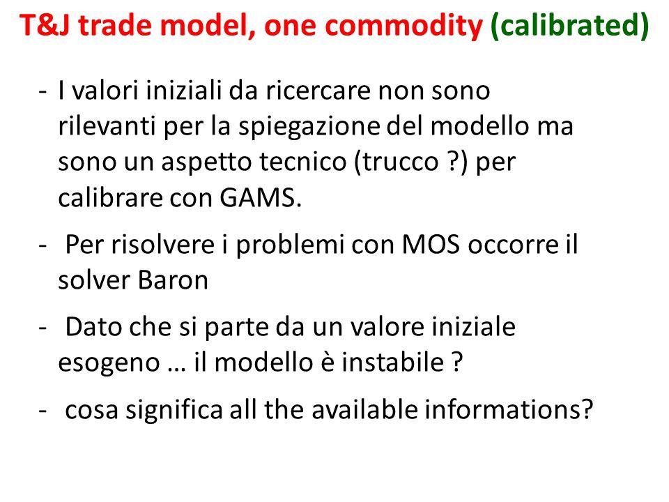 T&J trade model, one commodity (calibrated) -I valori iniziali da ricercare non sono rilevanti per la spiegazione del modello ma sono un aspetto tecni