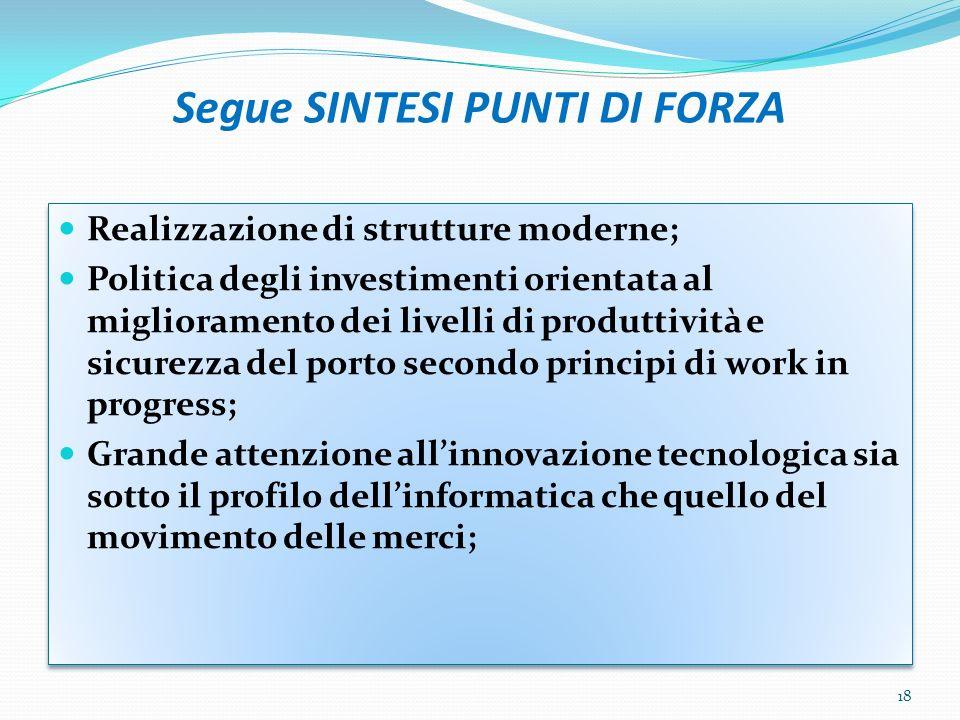 Segue SINTESI PUNTI DI FORZA Realizzazione di strutture moderne; Politica degli investimenti orientata al miglioramento dei livelli di produttività e