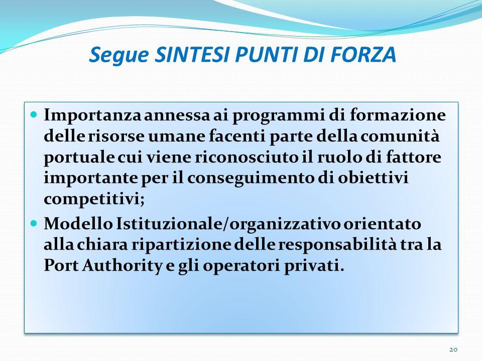Segue SINTESI PUNTI DI FORZA Importanza annessa ai programmi di formazione delle risorse umane facenti parte della comunità portuale cui viene riconos
