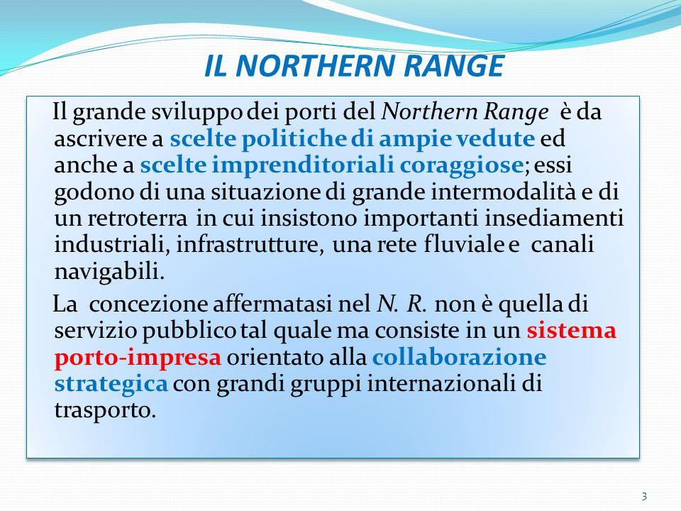 IL NORTHERN RANGE Il grande sviluppo dei porti del Northern Range è da ascrivere a scelte politiche di ampie vedute ed anche a scelte imprenditoriali