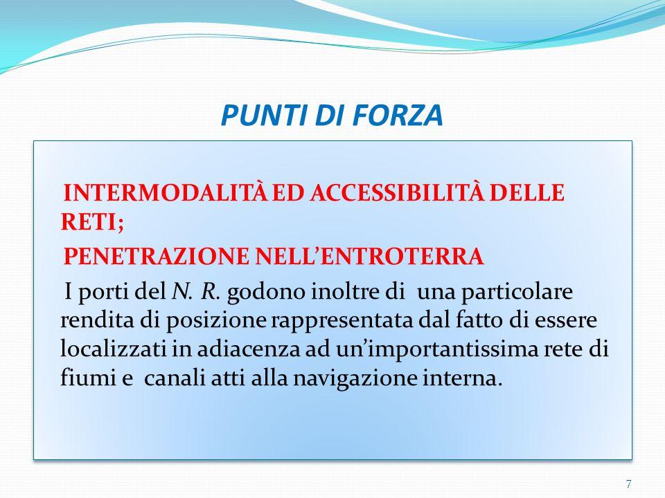 PUNTI DI FORZA INTERMODALITÀ ED ACCESSIBILITÀ DELLE RETI; PENETRAZIONE NELLENTROTERRA I porti del N.