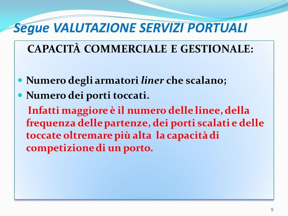Segue VALUTAZIONE SERVIZI PORTUALI CAPACITÀ COMMERCIALE E GESTIONALE: Numero degli armatori liner che scalano; Numero dei porti toccati.