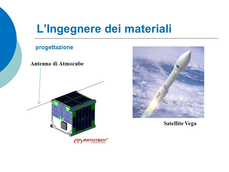 LIngegnere dei materiali progettazione Antenna di Atmocube Satellite Vega