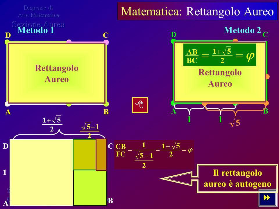 3 - 7 A B DC 1 Matematica: Rettangolo Aureo Metodo 1 Il rettangolo aureo è autogeno Metodo 2 AB CD AB CD Rettangolo Aureo 11 Rettangolo Aureo E F Rett