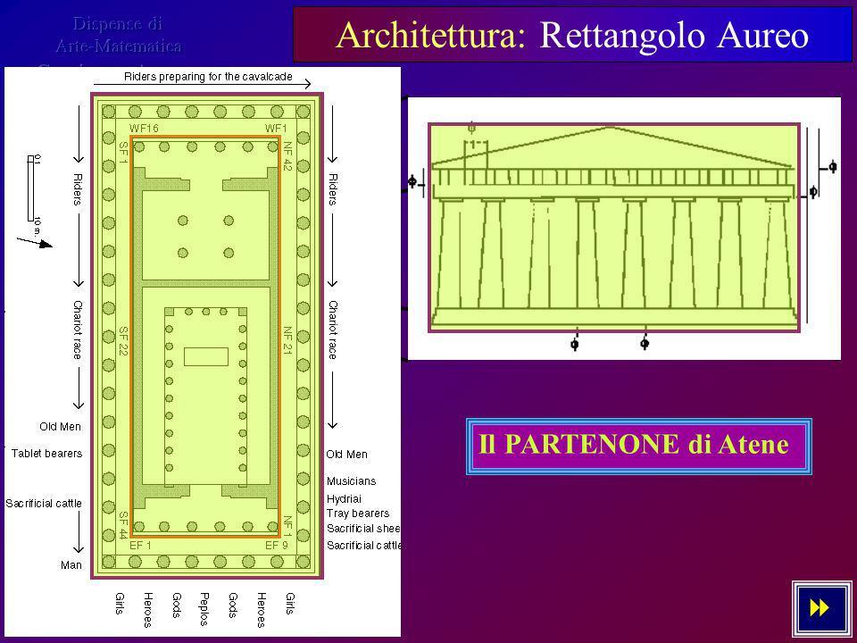 4 - 7 Architettura: Rettangolo Aureo Il PARTENONE di Atene