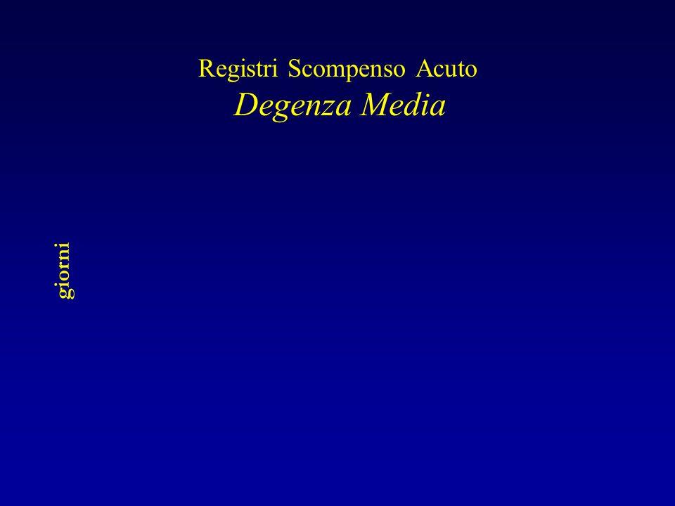 Registri Scompenso Acuto Degenza Media giorni
