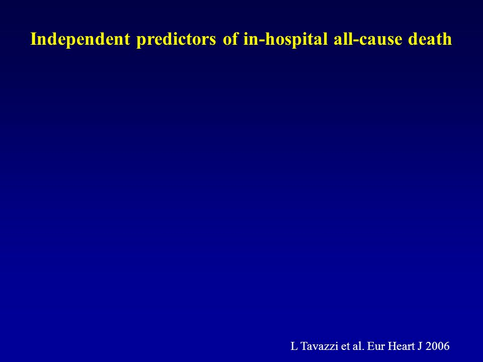 Independent predictors of in-hospital all-cause death L Tavazzi et al. Eur Heart J 2006