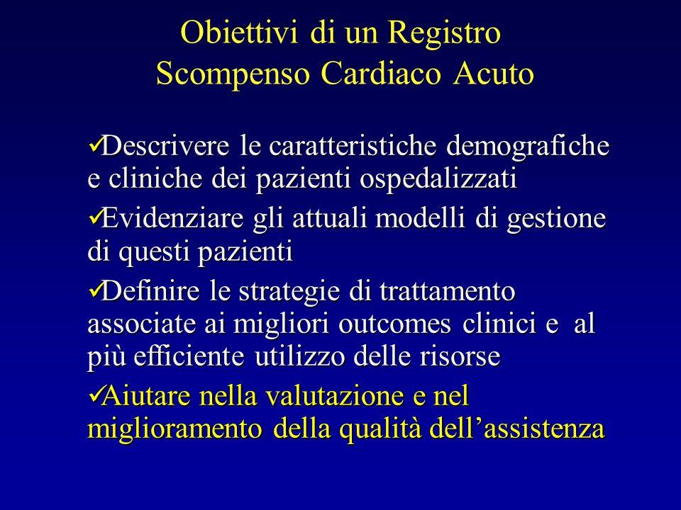 Obiettivi di un Registro Scompenso Cardiaco Acuto Descrivere le caratteristiche demografiche e cliniche dei pazienti ospedalizzati Descrivere le carat
