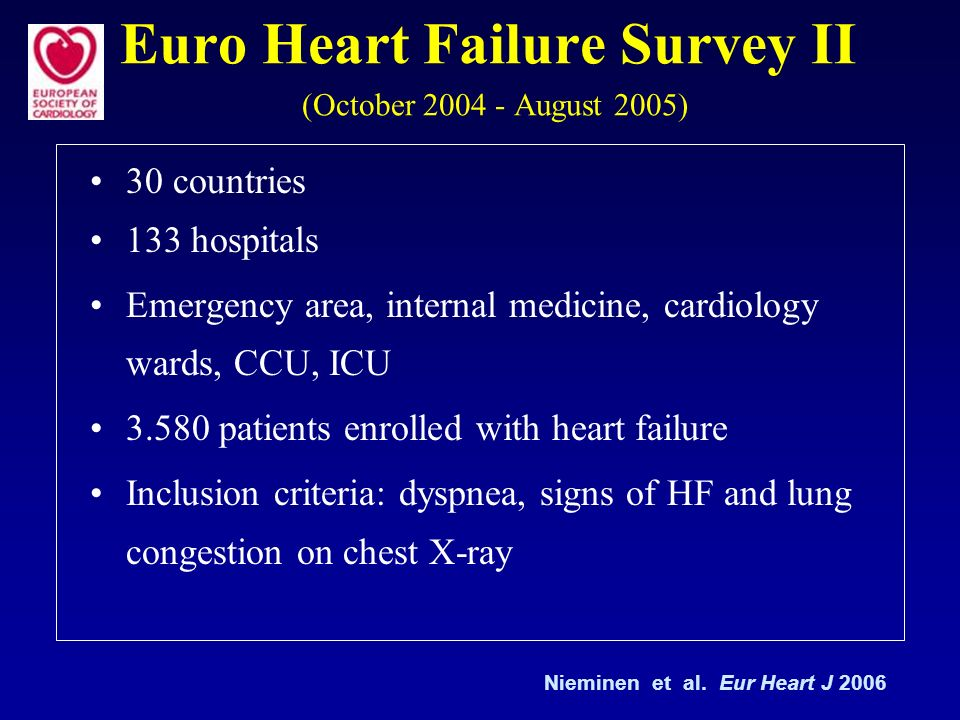 Euro Heart Failure Survey II (October 2004 - August 2005) 30 countries 133 hospitals Emergency area, internal medicine, cardiology wards, CCU, ICU 3.5