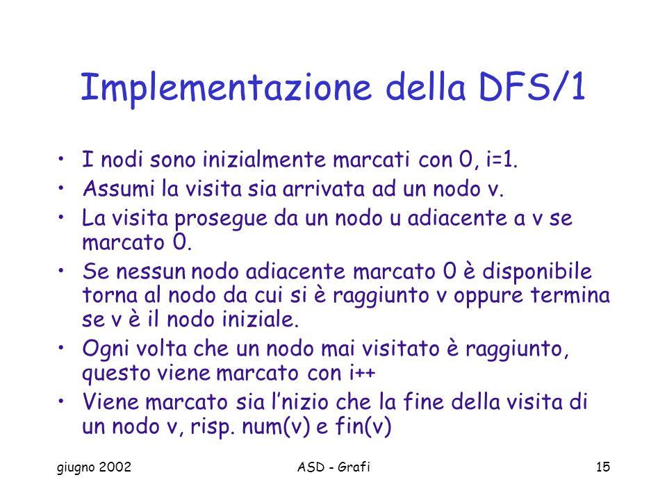 giugno 2002ASD - Grafi15 Implementazione della DFS/1 I nodi sono inizialmente marcati con 0, i=1.