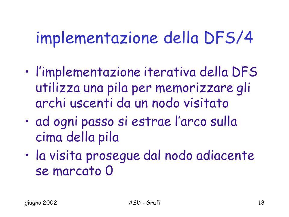 giugno 2002ASD - Grafi18 implementazione della DFS/4 limplementazione iterativa della DFS utilizza una pila per memorizzare gli archi uscenti da un nodo visitato ad ogni passo si estrae larco sulla cima della pila la visita prosegue dal nodo adiacente se marcato 0