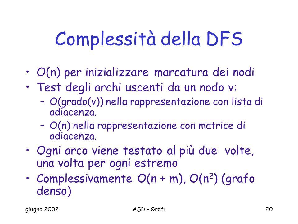 giugno 2002ASD - Grafi20 Complessità della DFS O(n) per inizializzare marcatura dei nodi Test degli archi uscenti da un nodo v: –O(grado(v)) nella rappresentazione con lista di adiacenza.