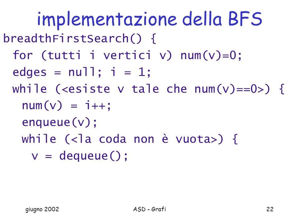 giugno 2002ASD - Grafi22 implementazione della BFS breadthFirstSearch() { for (tutti i vertici v) num(v)=0; edges = null; i = 1; while ( ) { num(v) = i++; enqueue(v); while ( ) { v = dequeue();